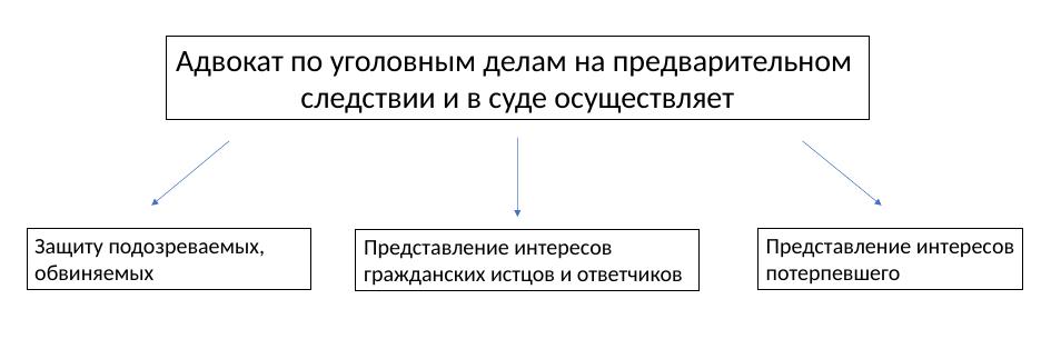 Уголовные дела в Москве Адвокат